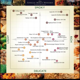 un mapa de sabores, para los que necesitan una guía más amplia...