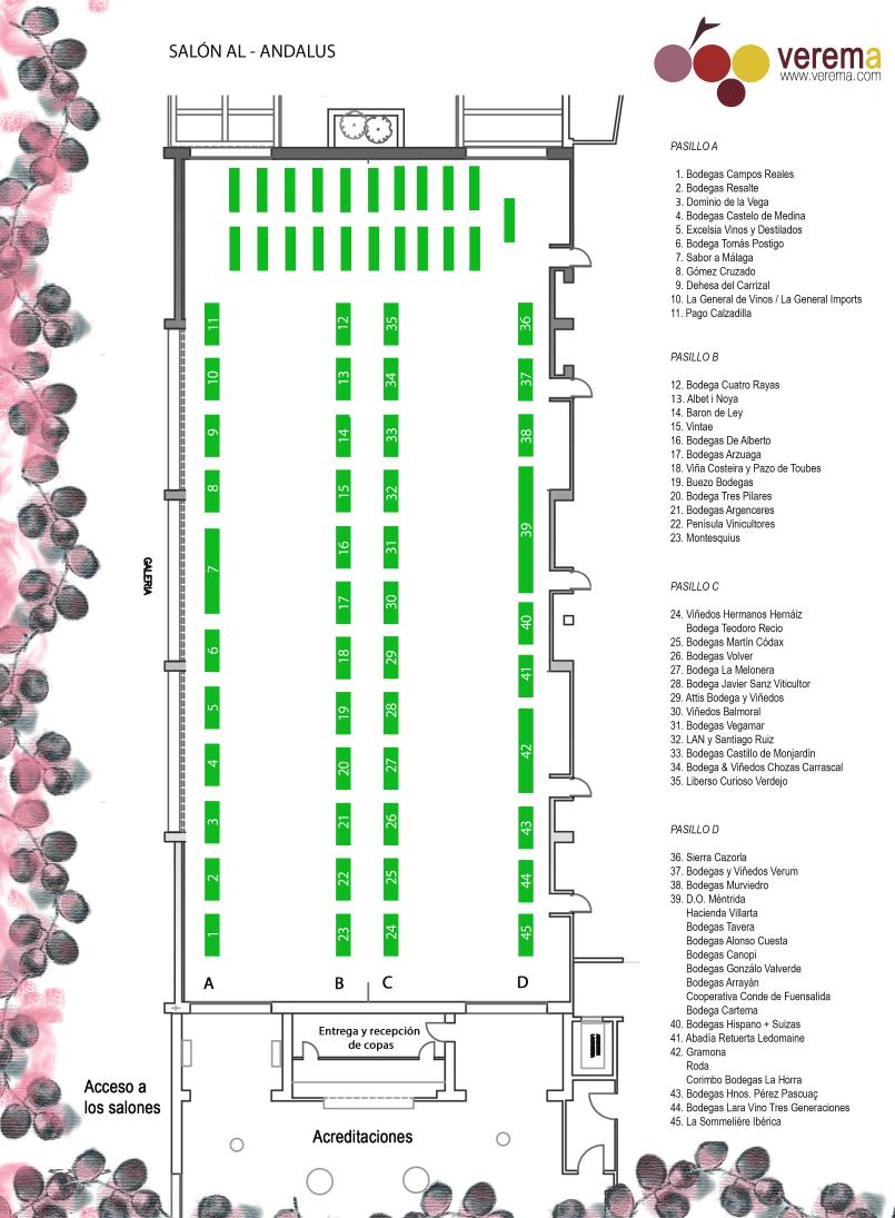Plano de lo Expositores de Verema Marbella